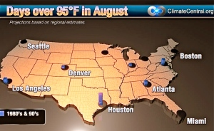 August heat of the future