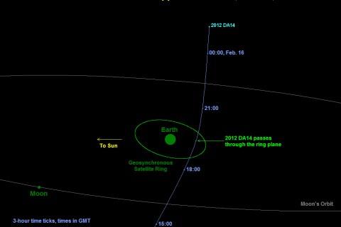 asteroid20130201-full